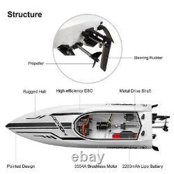 Udirc RC Electric Racing Boat 2.4G Remote Control High Speed Boat for Adults Kid